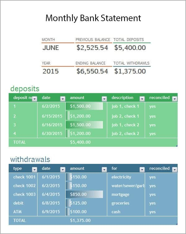 Free Bank Statement Templates Word Excel Sheet PDF - Fake bank statement template download