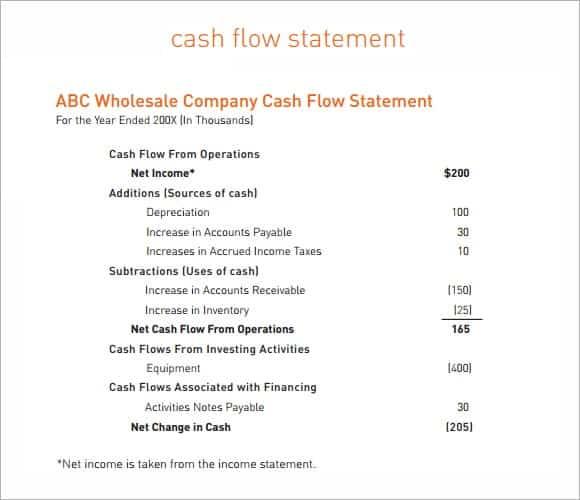 cash flow statements format