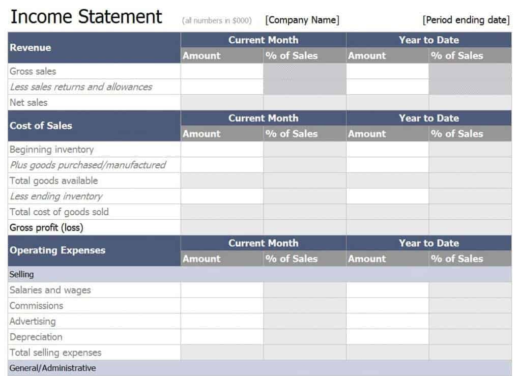 Statement Templates Simple Income Statement Excel Template Free – Blank Income Statement