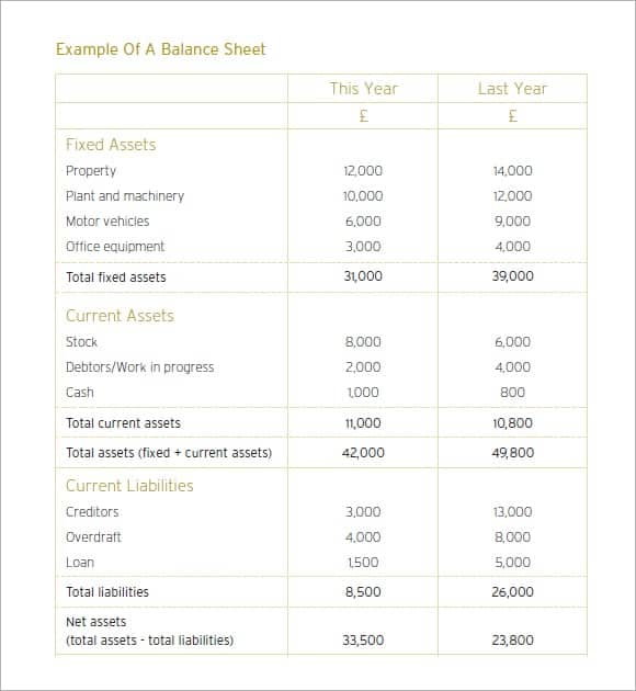 Profit And Loss Statement Template Image 2222  Free Profit And Loss Statement