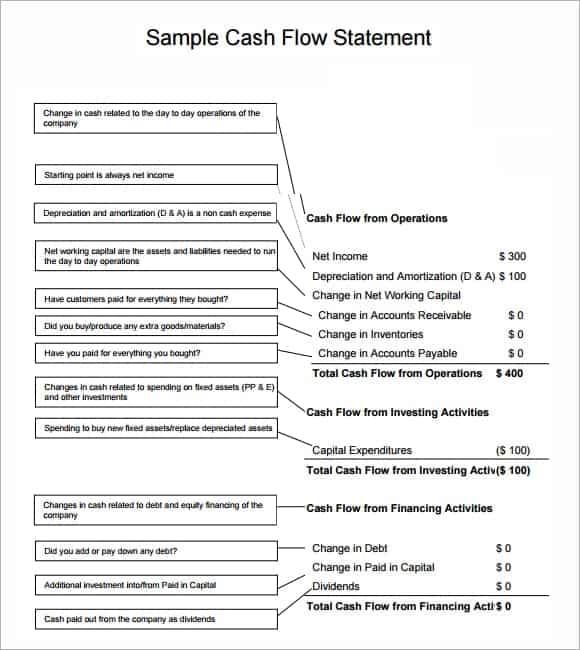 statement of cash flow image 900
