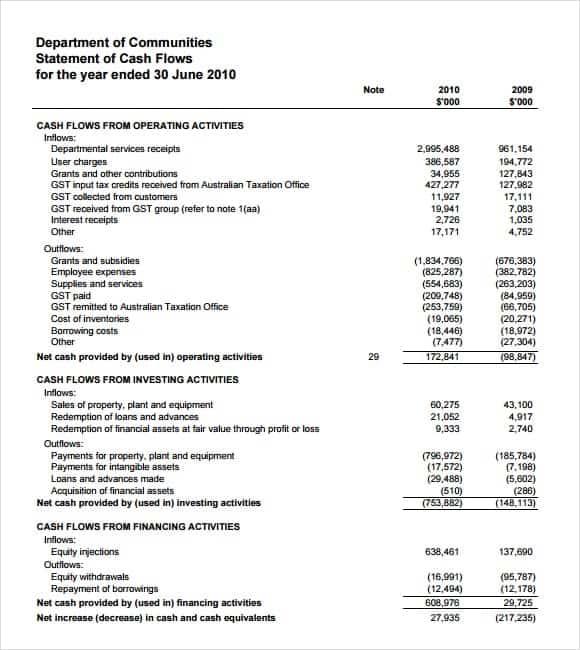 statement of cash flow image 999