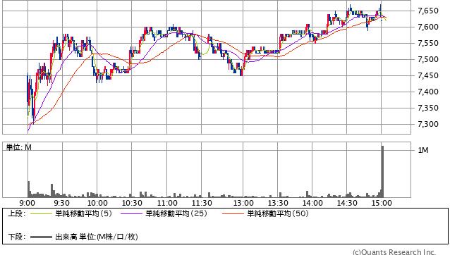 20210917採用_9107川崎汽船