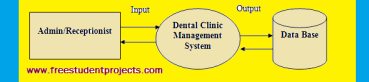Dental Clinic Management System software