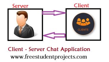 Client - Server Chat Application