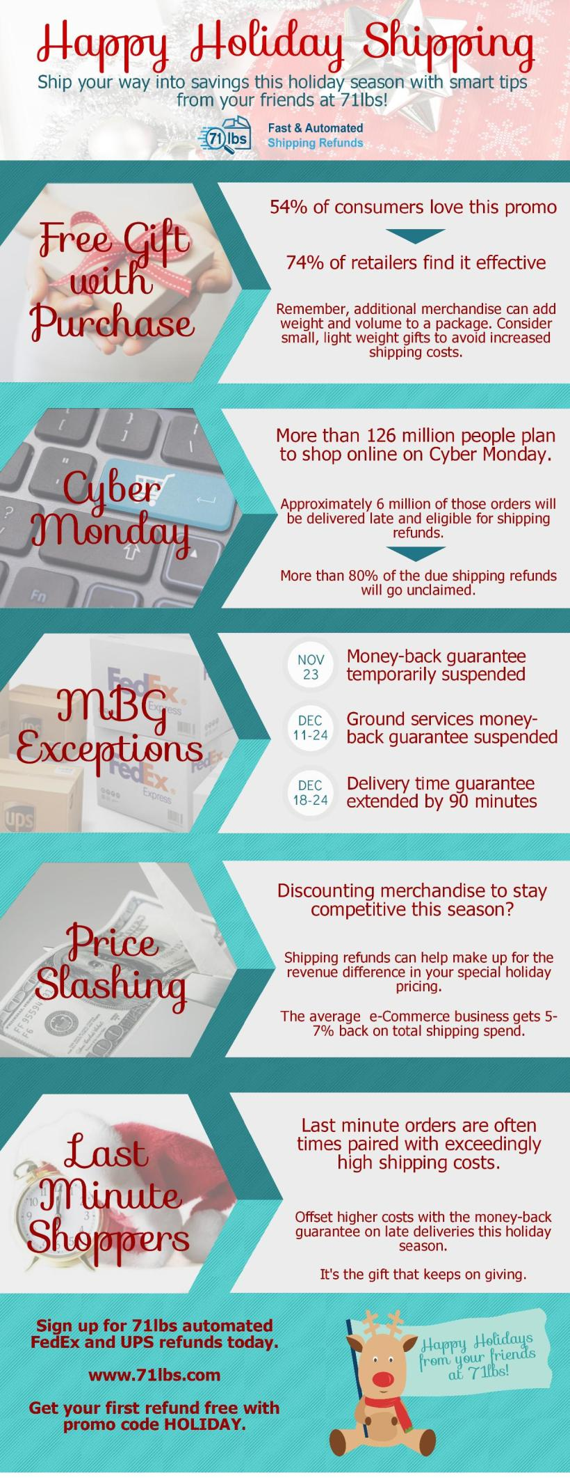Holiday Shipping Infographic-