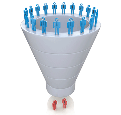ecommerce-purchase-funnel