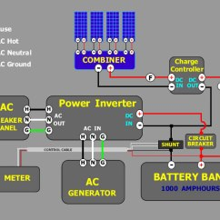 Solar Panel Wiring Diagram Carrier Infinity Furnace Circuit Diagrams Of Example Energy Systems