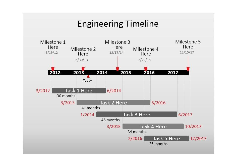 a timeline template
