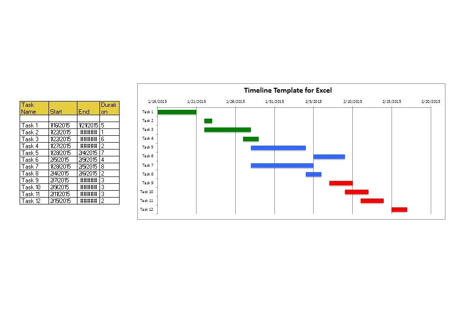 33 Free Timeline Templates (Excel, Power Point, Word