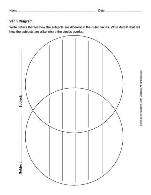 small resolution of venn diagram template 05