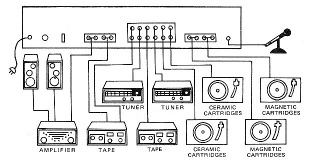 Wiring Diagram: 34 Connecting Mixer To Amplifier Diagram