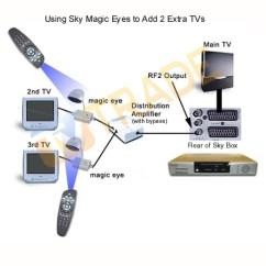 Wiring Smoke Alarms Diagram Pioneer Dxt X2669ui Buy The Low Cost Sky Magic Eye Installtion Kit At Tv Trade
