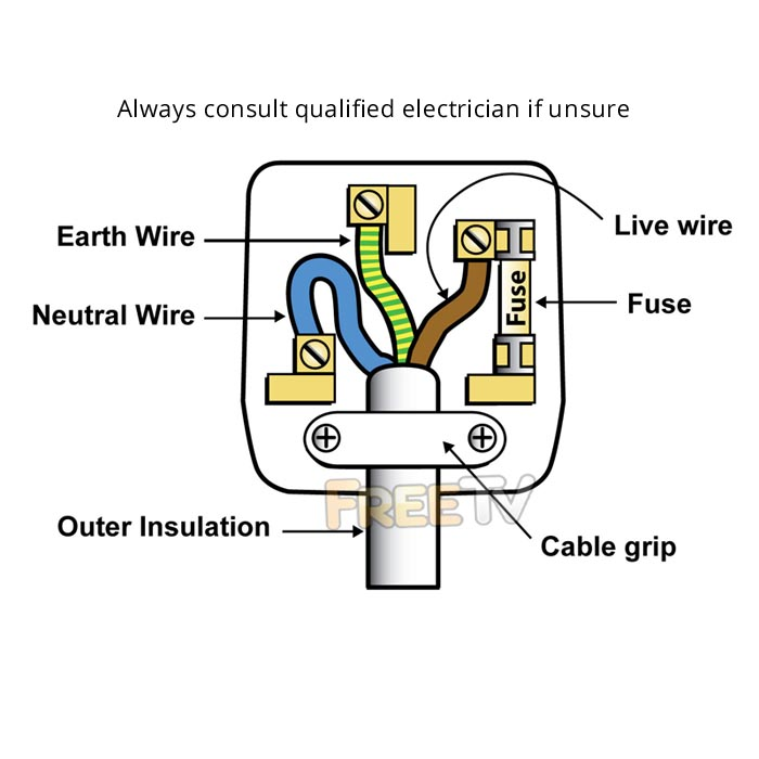 Pj Wiring Diagram 7 Wire White 3 Pin Plug 13 Amp For Sale Online In Ireland