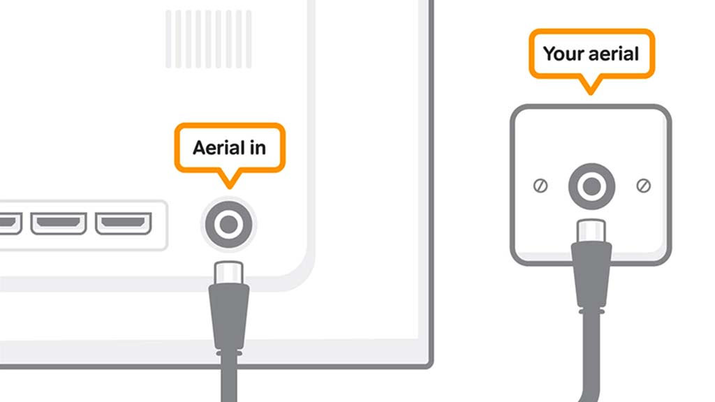 A guide to connecting my aerial and internet on my TV