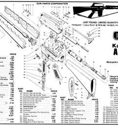 ar 15 diagram pdf simple wiring diagram schema rh 14 lodge finder de ar 15 disassembly [ 1520 x 1143 Pixel ]
