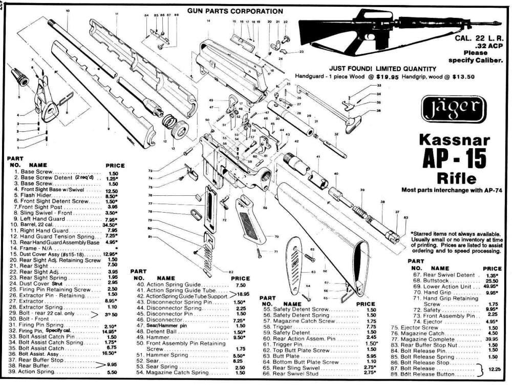 medium resolution of ar 15 diagram pdf simple wiring diagram schema rh 14 lodge finder de ar 15 disassembly