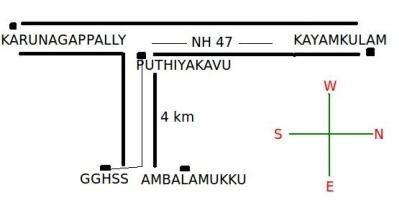 NH 47 ല് കരുനാഗപ്പള്ളിയില് നിന്നും 3km വടക്ക്