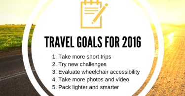 Travel goals for 2016