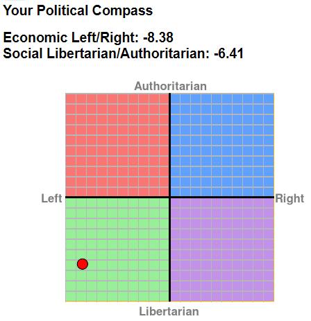 Political Compass (-8.38/-6.41)