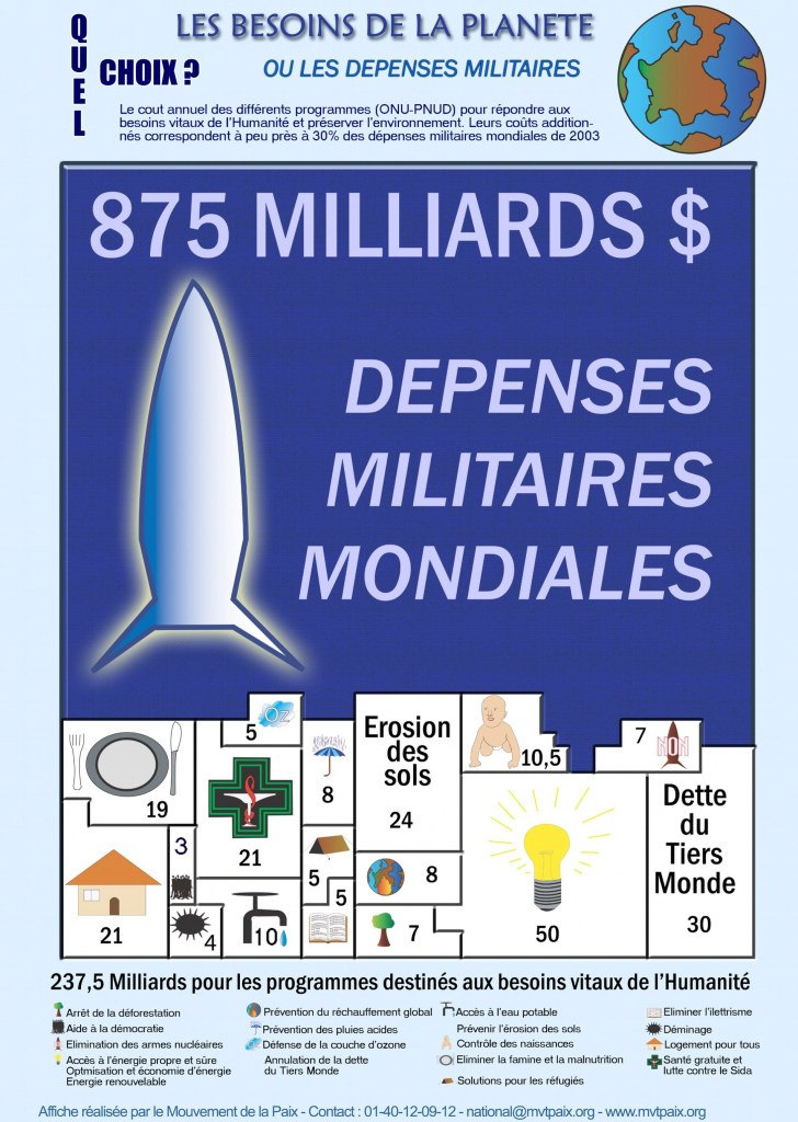 Grafik der französischen Friedensbewegung