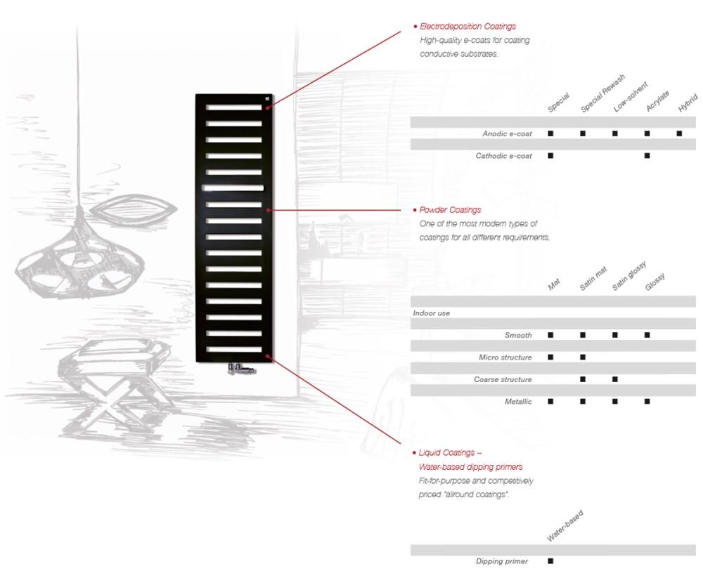 medium resolution of contentbild radiatoren 1200x1000px en jpg