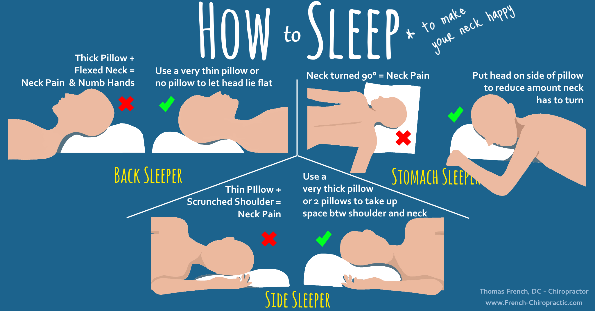 how to sleep to stop morning neck pain