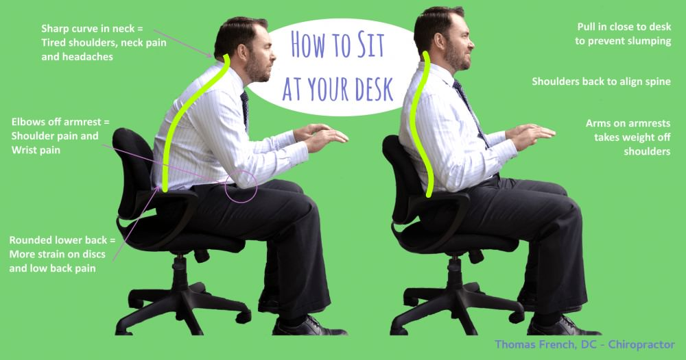 posture alignment chair stool malaysia how to sit correct in the car and at work dr french infographic on your desk advice keep yourself close