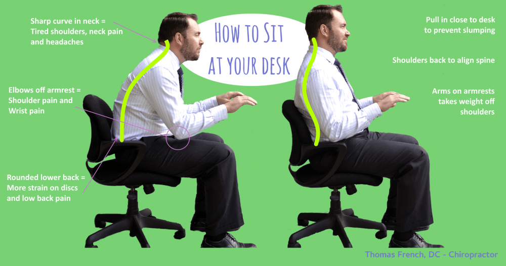 office chair upper back pain comfortable chairs for watching tv how to sit · correct posture in the car and at work dr french norwalk