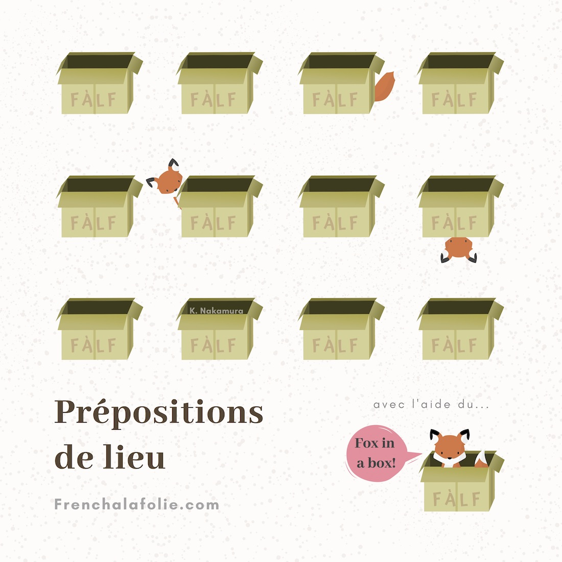 The Falf Guide To Les Prepositions De Lieu