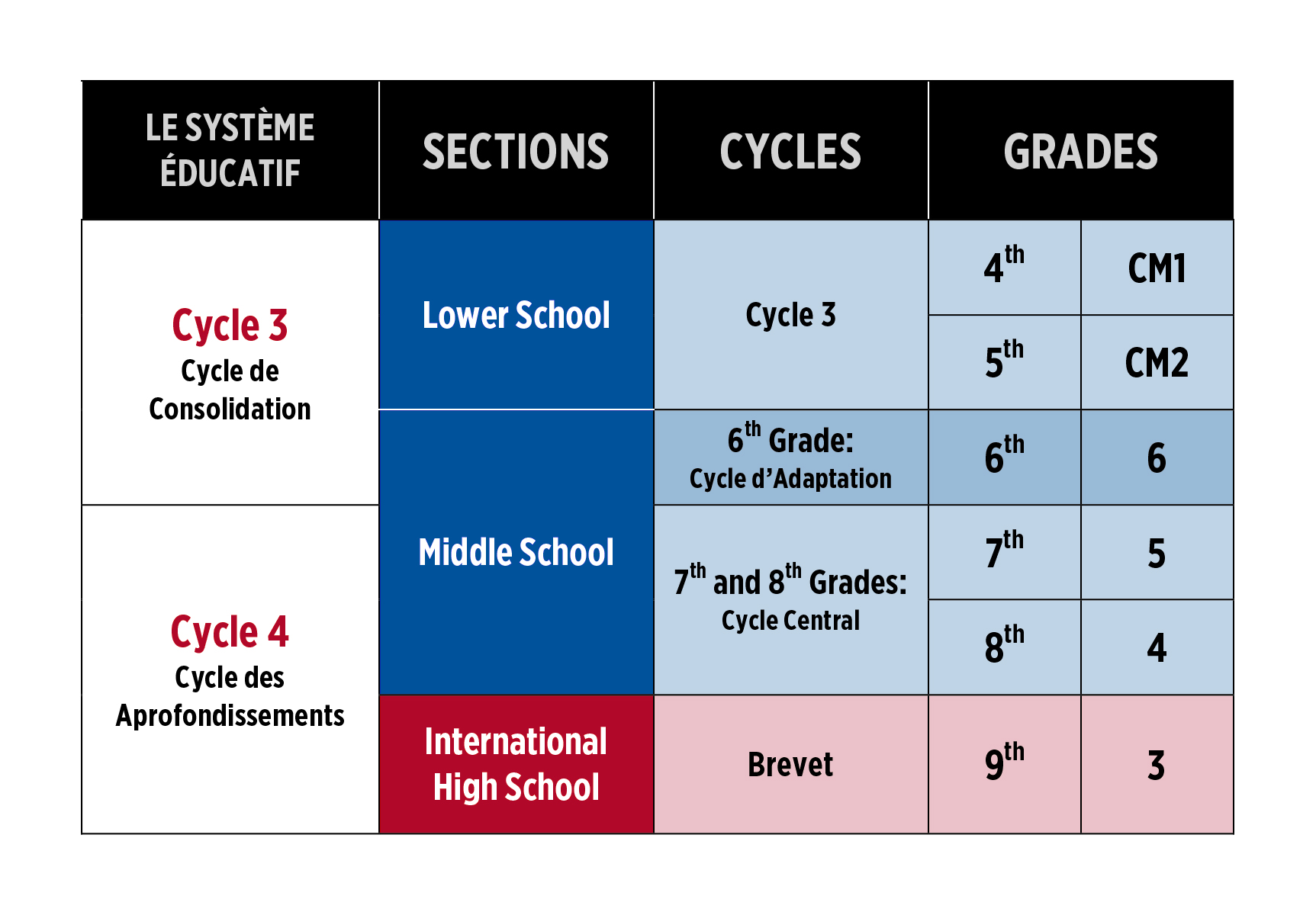 French American International School And International