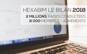 HEXABIM le Bilan 2018 : 2 Millions pages consultées & 8000 adhérents