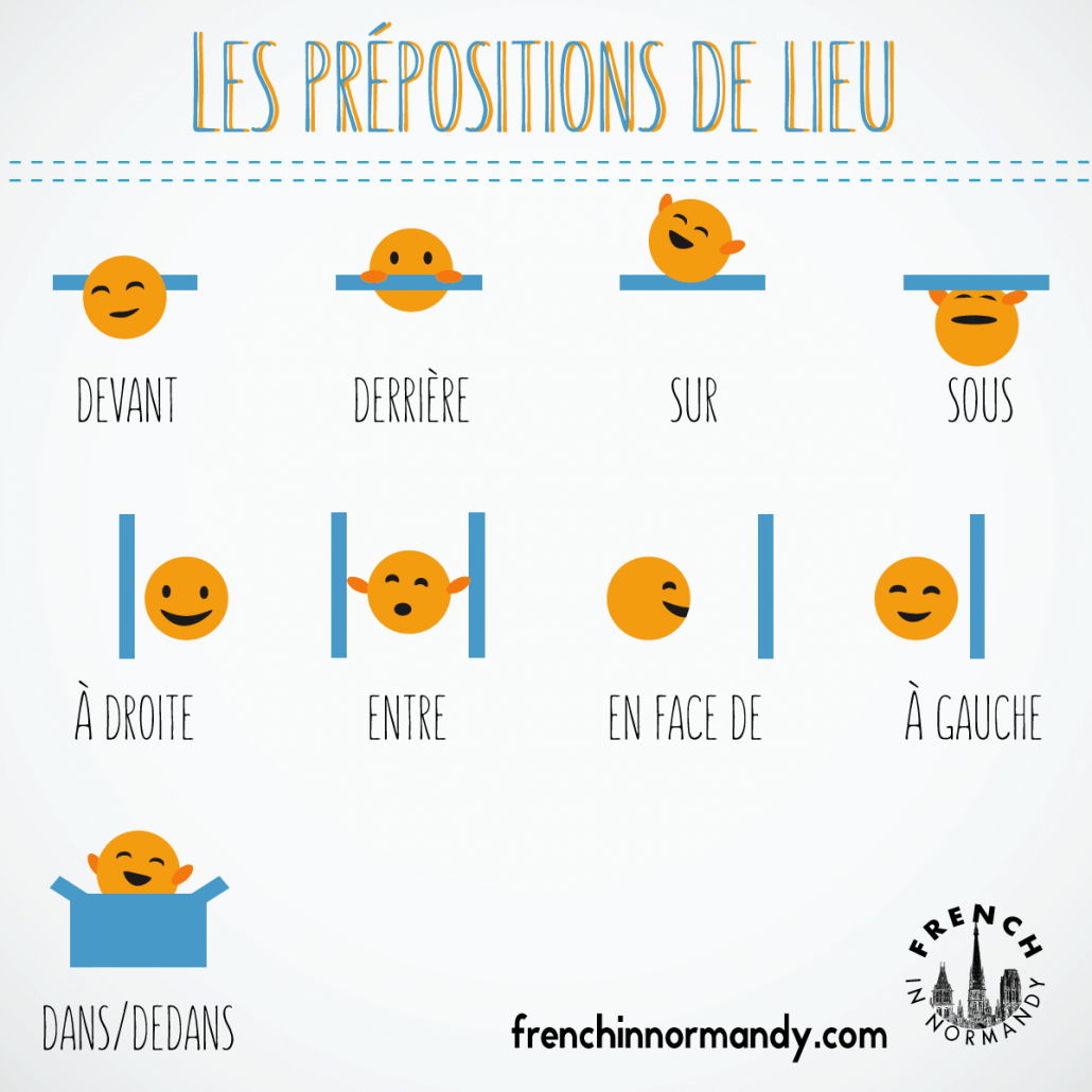 Learn French 6 Les Prepositions De Lieu