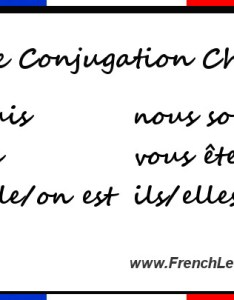 Etre conjugation also chart rh frenchlearner
