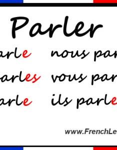 also french regular er verbs rh frenchlearner