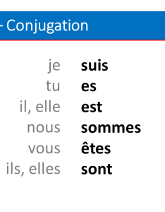 French verb to be present tense also conjugation archives page of frenchmaestro rh