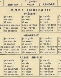 the french verb classification absurdity also secret to mastering conjugation today rh frenchtoday