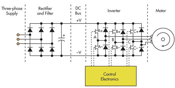 static frequency converter diagram?resize\=595%2C299 arco phase converter wiring diagram arco wiring diagrams collection  at virtualis.co