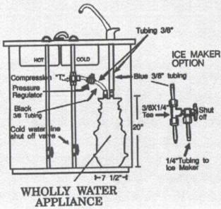 Drinking Water Filter Installation