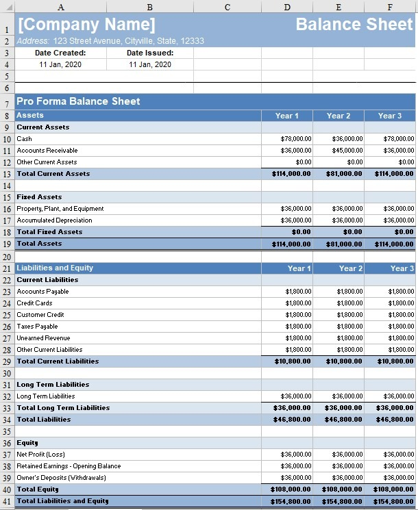 Showing how a company's financial condition looked at a specific time period, such as one year, is the function of a balance sheet. Balance Sheet Template Google Sheets