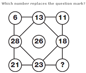 Puzzles Number Puzzles page no 50For Interviews, Placement