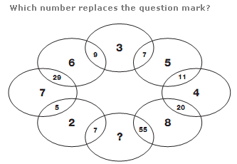 Puzzles Number Puzzles page no 54For Interviews, Placement