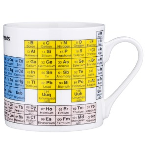 Learn the chemistry periodic table