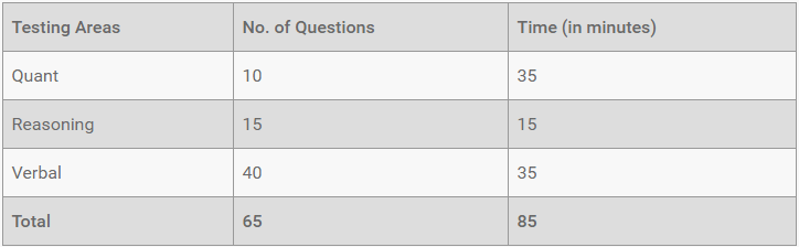 Infosys Interview Questions And Answers Pdf