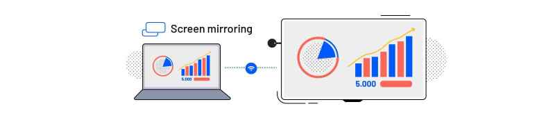 screen sharing animated image to show how it works