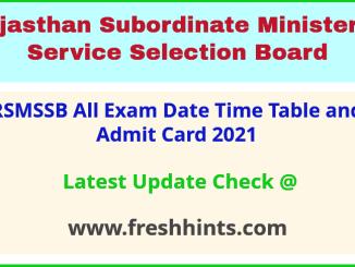 RSMSSB Exam Permission Letter 2021