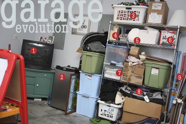 garageevolution