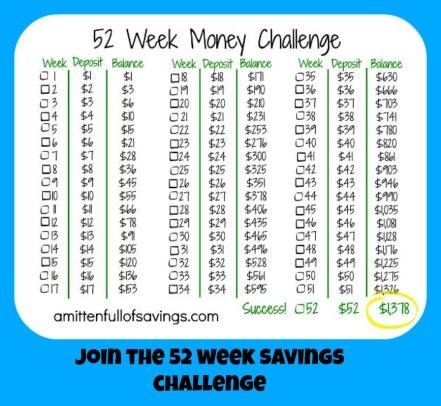 52 week, 52 week challenge, money save ways, 52 week money challenge printable, 52 week money challenge pdf