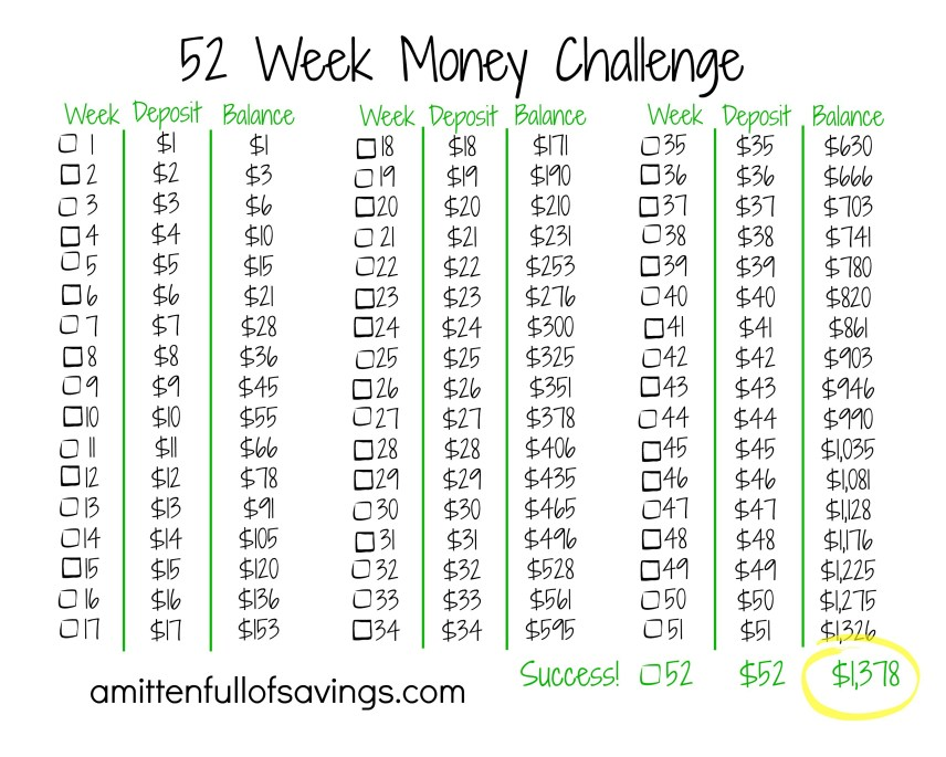 Join the 52 Week Challenge. Download a copy of the Savings Calculator and get started today!