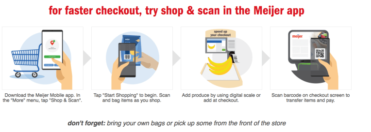 Meijer's Shop & Scan | How Does It Work | Pros + Cons Of